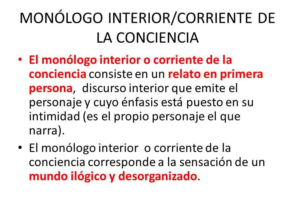 monologo interior ejemplos 28 images monologo interior