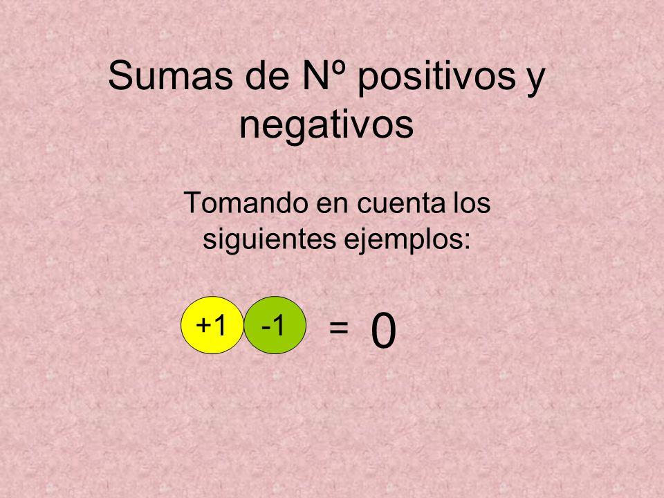 Sumas de Nº positivos y negativos