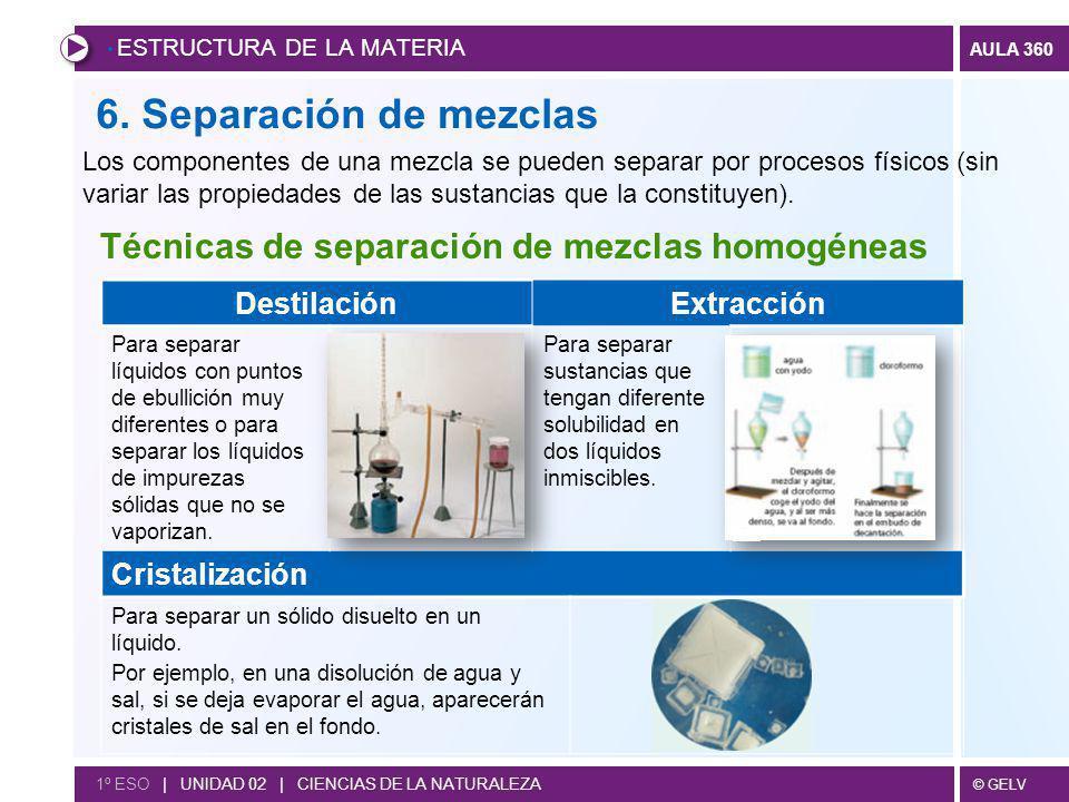 6. Separación de mezclas Técnicas de separación de mezclas homogéneas