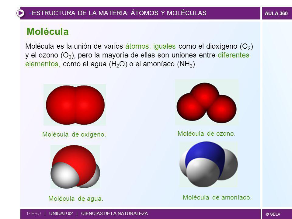ESTRUCTURA DE LA MATERIA: ÁTOMOS Y MOLÉCULAS