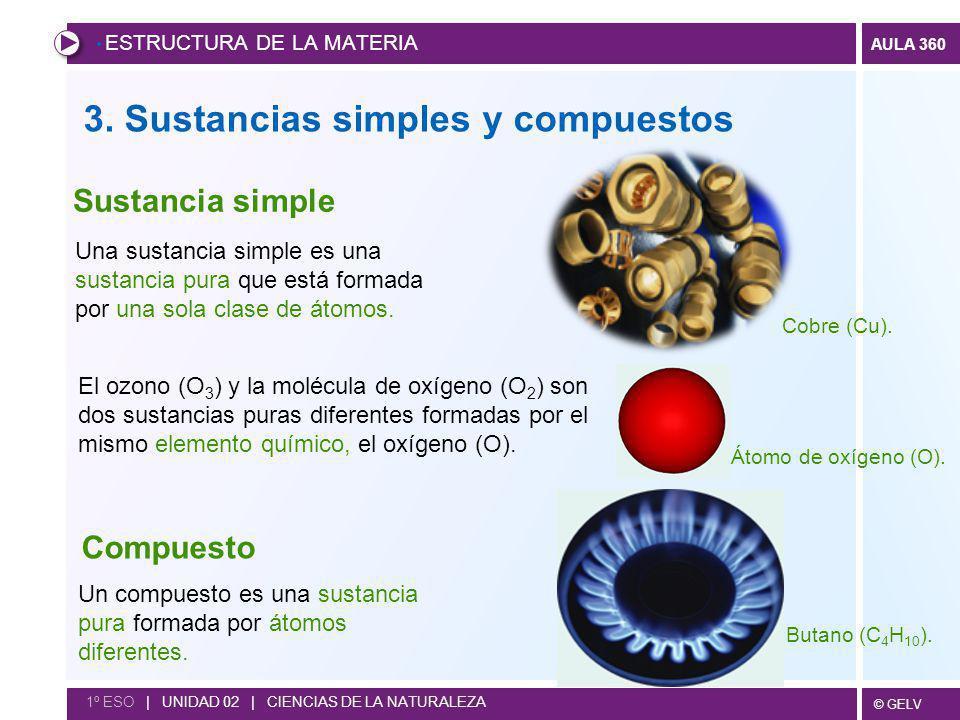 3. Sustancias simples y compuestos