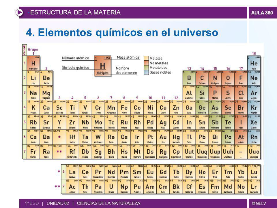 4. Elementos químicos en el universo