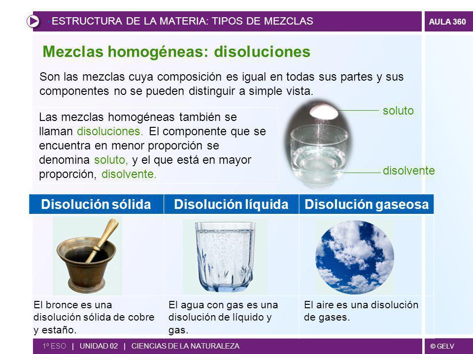 Mezclas homogéneas: disoluciones