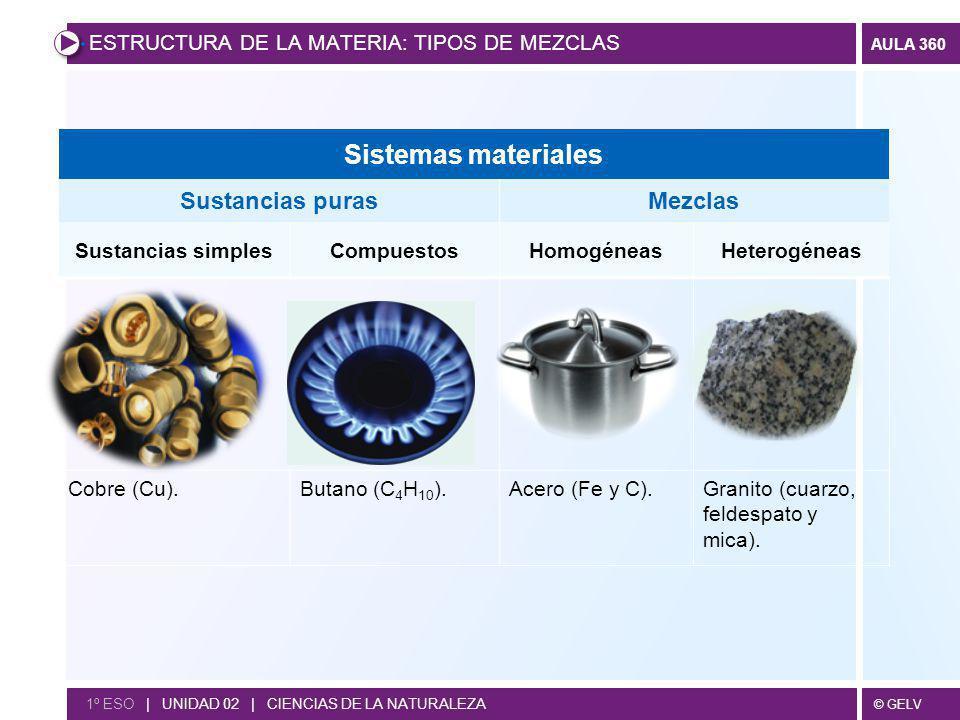 Sistemas materiales Sustancias puras Mezclas