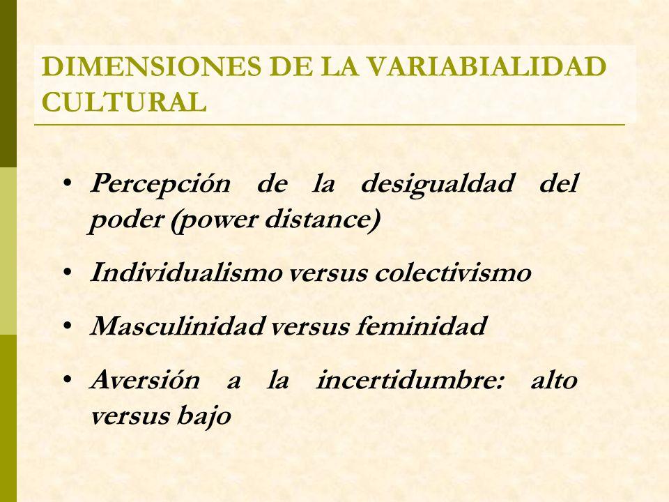 DIMENSIONES DE LA VARIABIALIDAD CULTURAL