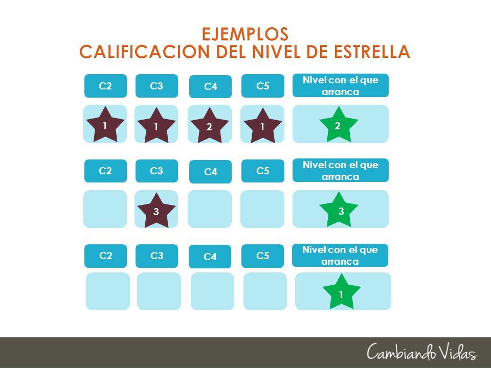 EJEMPLOS CALIFICACION DEL NIVEL DE ESTRELLA