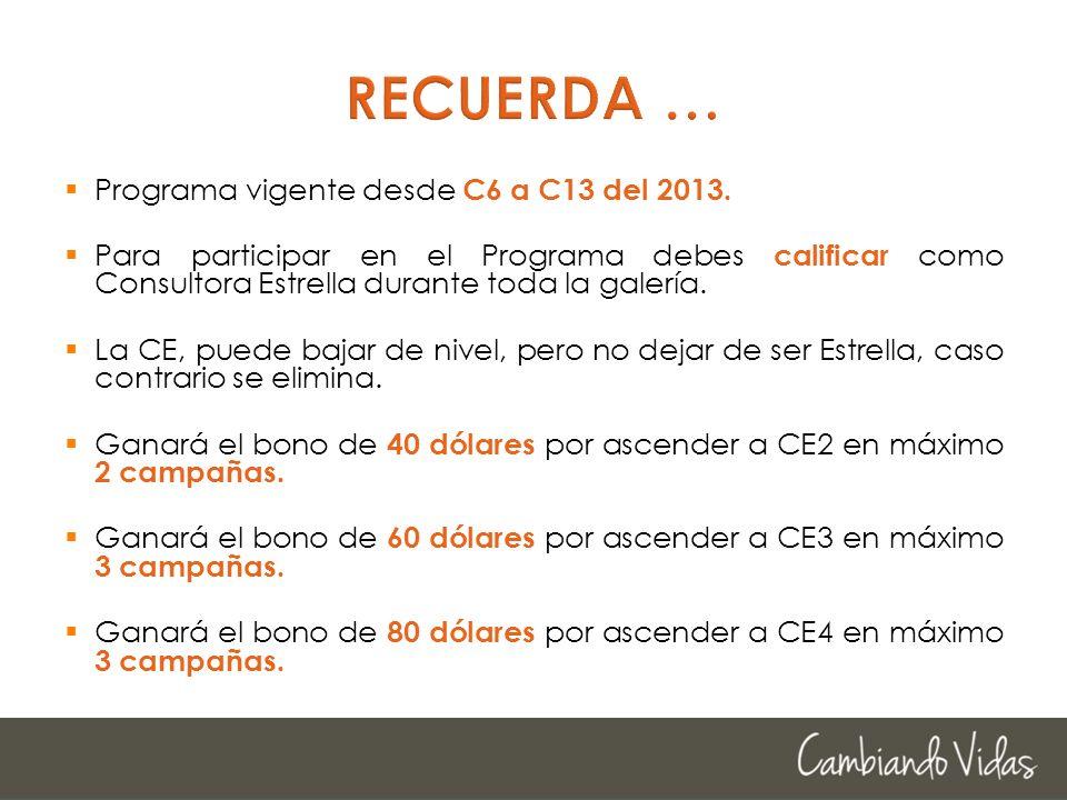 RECUERDA … Programa vigente desde C6 a C13 del 2013.