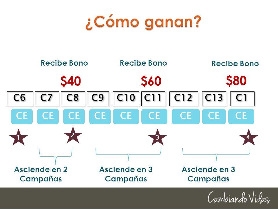 ¿Cómo ganan $40 $60 $80 C6 C7 C8 C9 C10 C11 C12 C13 C1 CE CE CE CE CE