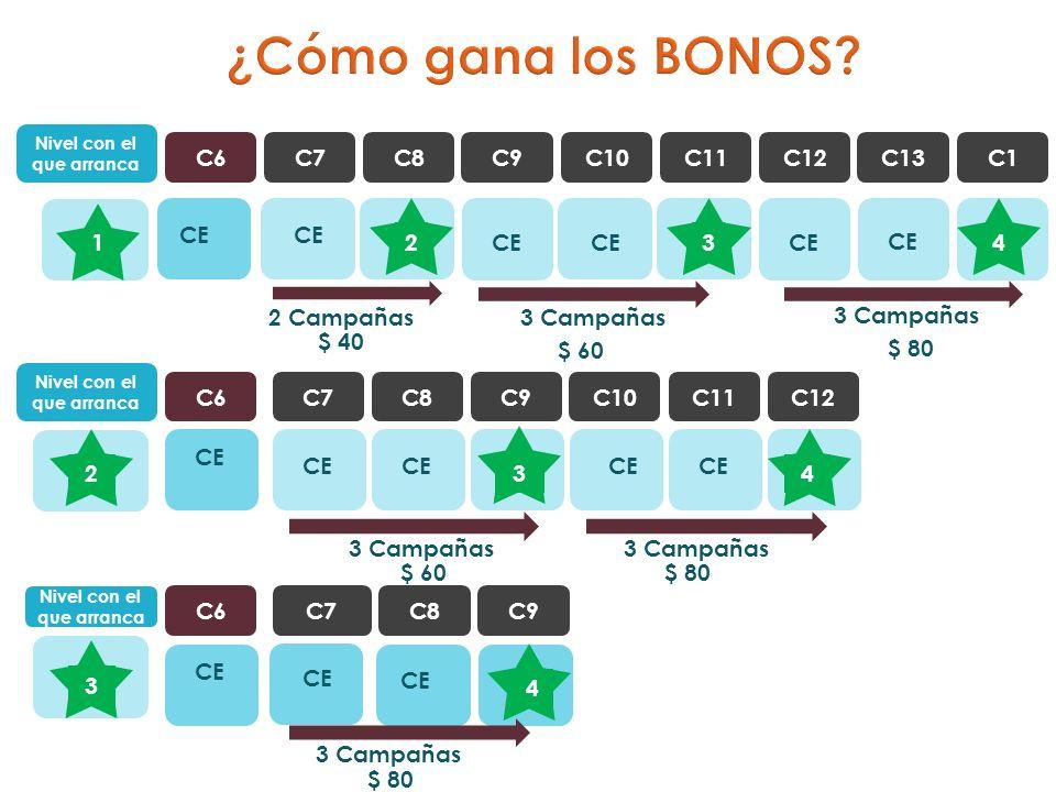 ¿Cómo gana los BONOS C6 C7 C8 C9 C10 C11 C12 C13 C1 1 2 3 CE CE CE CE