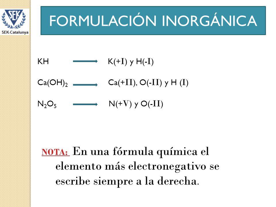 Formulacin inorgnica ppt descargar 10 formulacin inorgnica tabla peridica urtaz Image collections