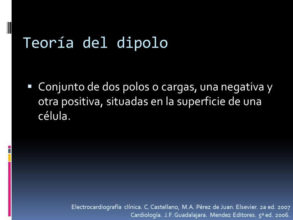 Teoría del dipolo Conjunto de dos polos o cargas, una negativa y otra positiva, situadas en la superficie de una célula.