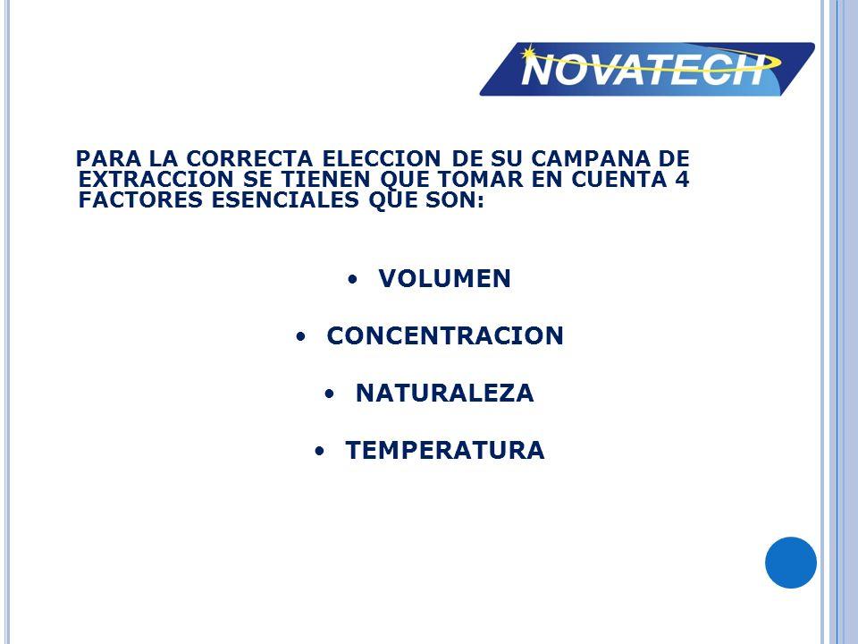 VOLUMEN CONCENTRACION NATURALEZA TEMPERATURA