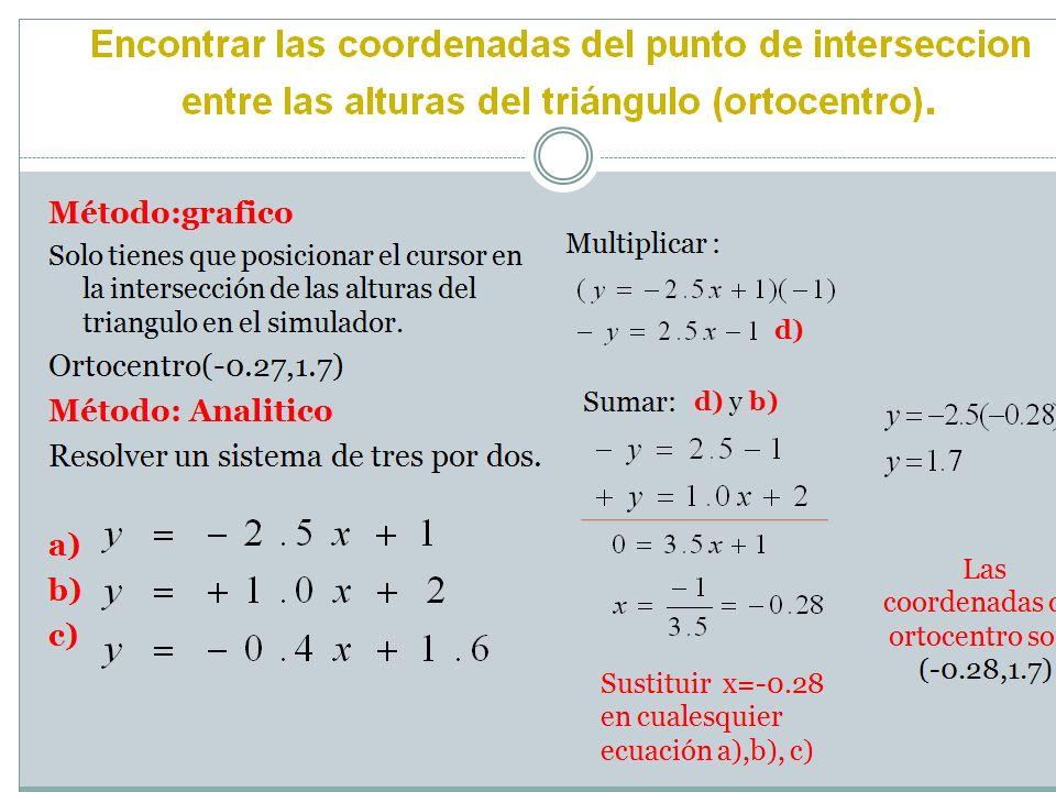 Las coordenadas del ortocentro son: