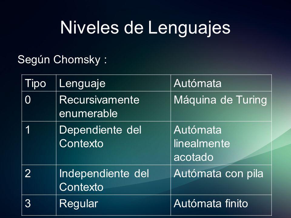 Niveles de Lenguajes Según Chomsky : Tipo Lenguaje Autómata
