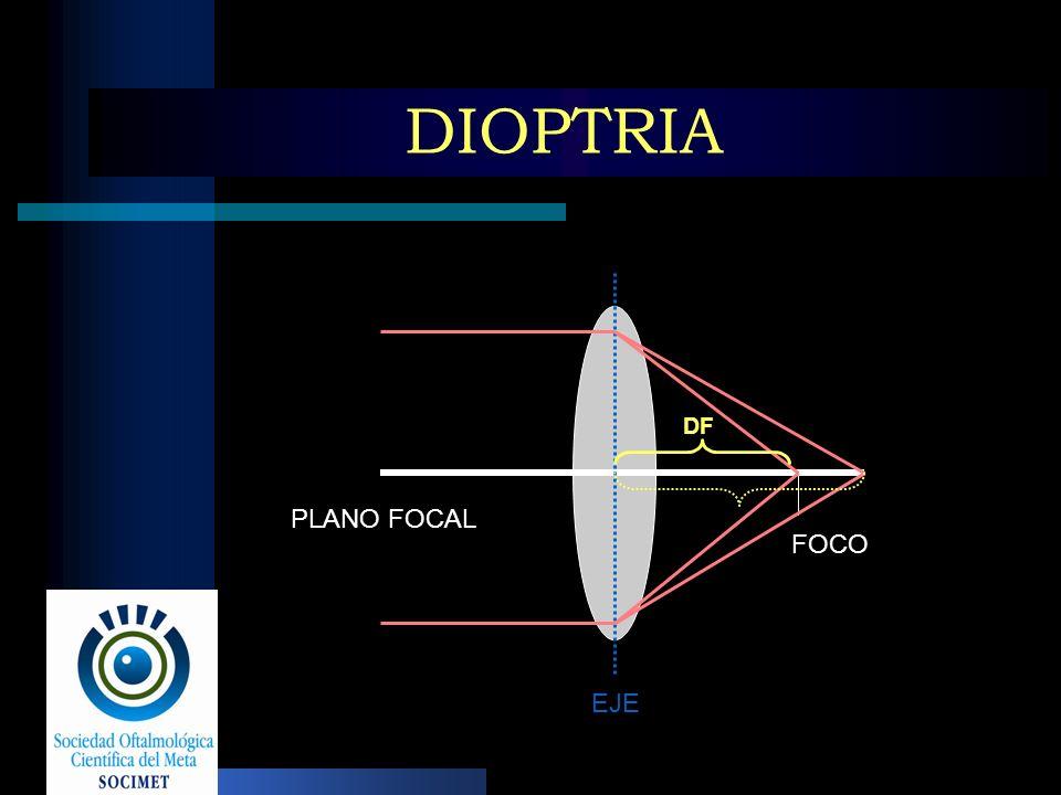DIOPTRIA DF PLANO FOCAL FOCO EJE