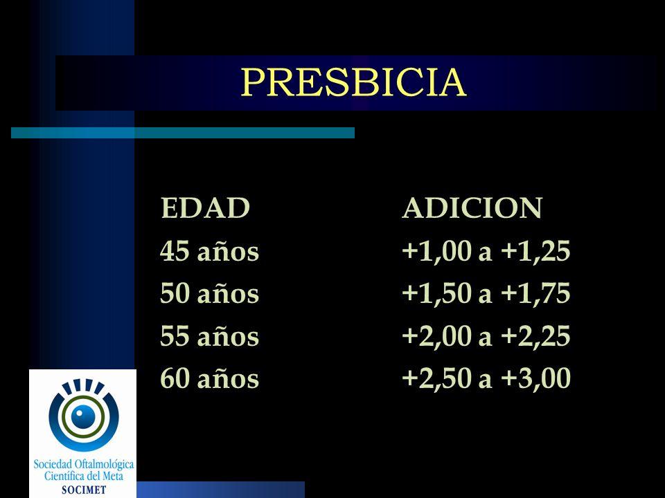 PRESBICIA EDAD ADICION 45 años +1,00 a +1,25 50 años +1,50 a +1,75