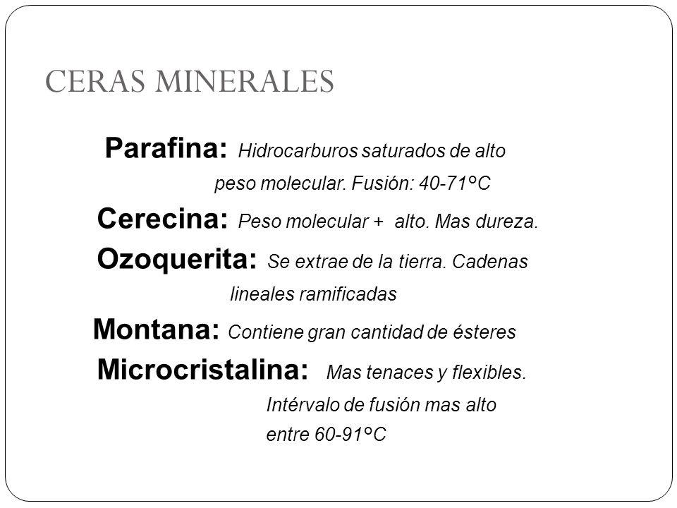 CERAS MINERALES Parafina: Hidrocarburos saturados de alto