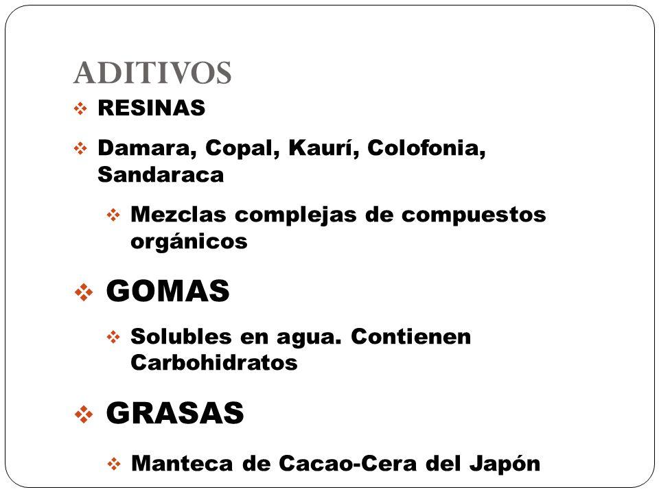 ADITIVOS GOMAS GRASAS RESINAS