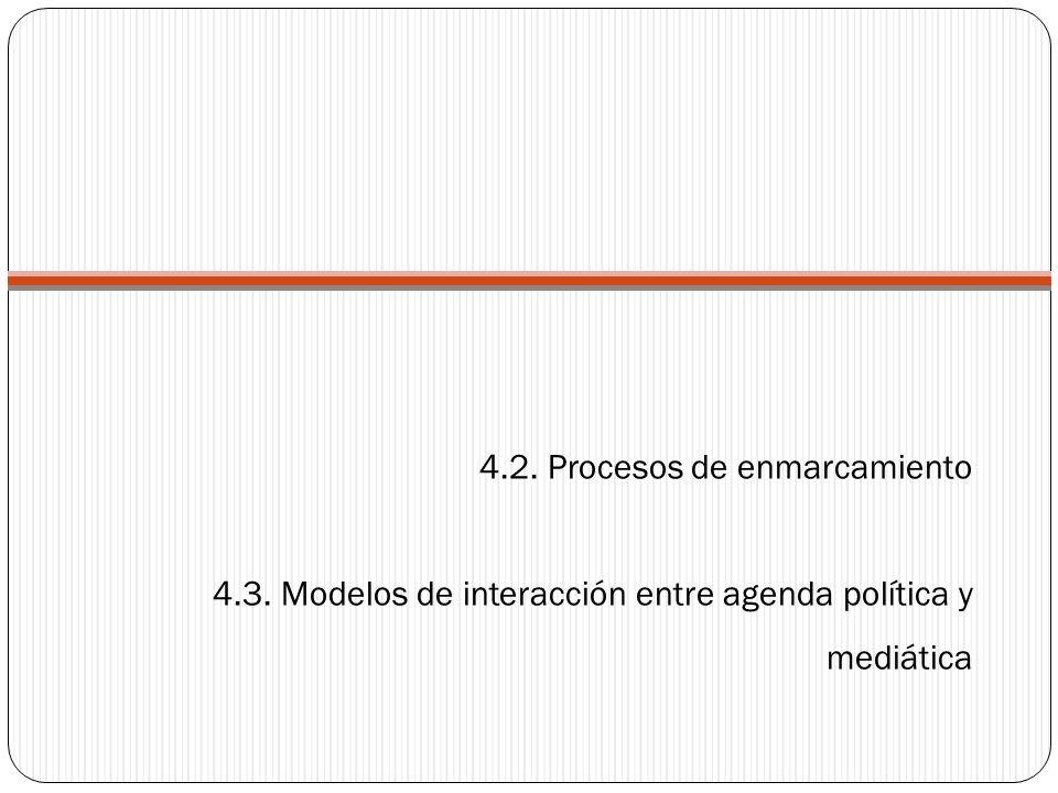 4. 2. Procesos de enmarcamiento 4. 3