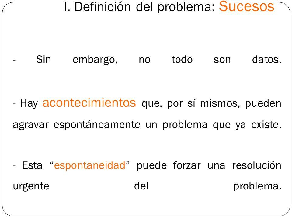 I. Definición del problema: Sucesos