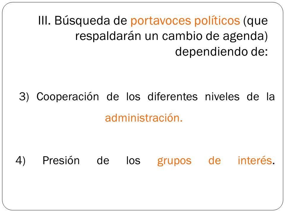 III. Búsqueda de portavoces políticos (que respaldarán un cambio de agenda) dependiendo de: