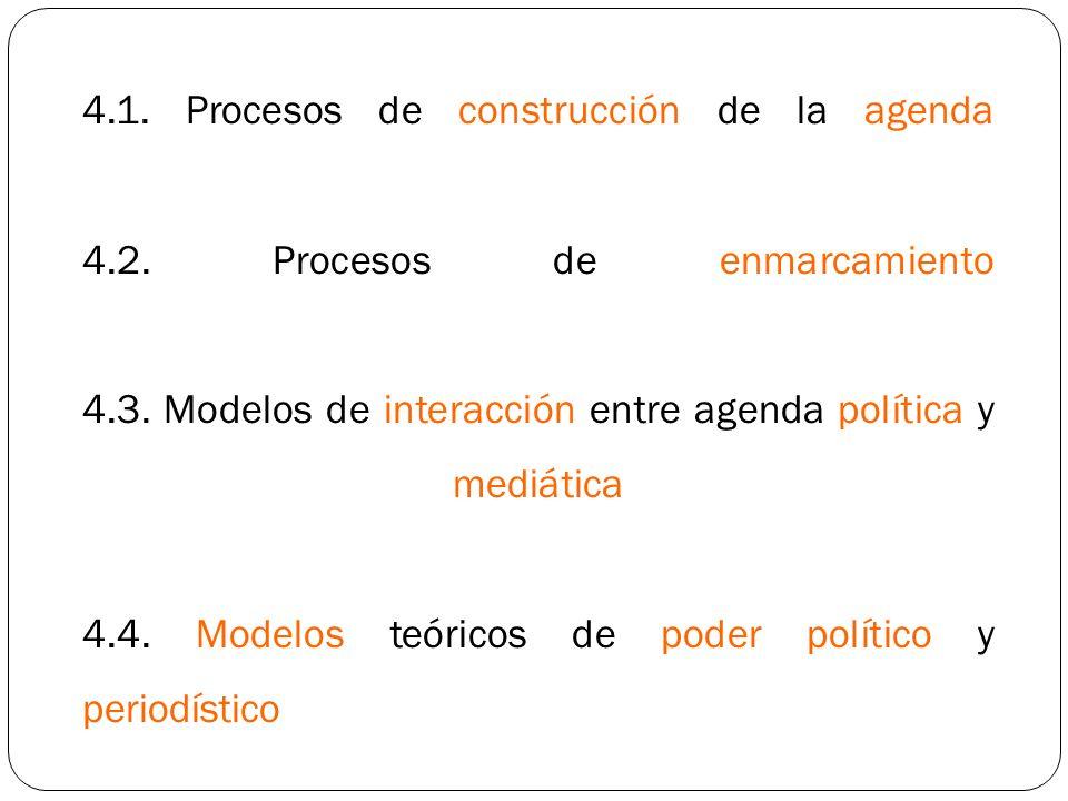 4. 1. Procesos de construcción de la agenda 4. 2