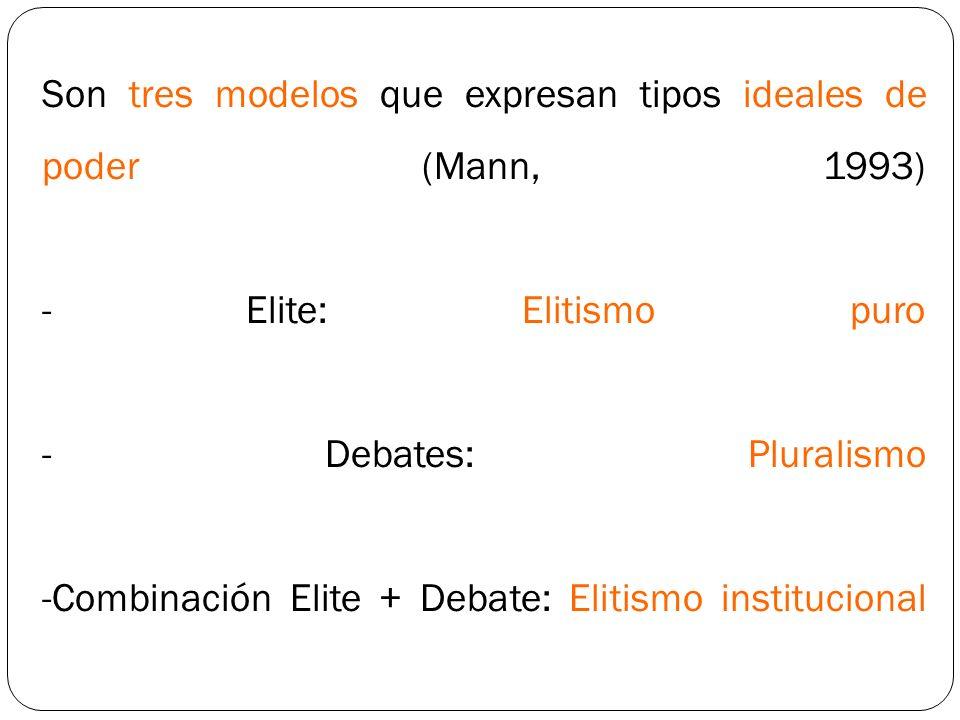 Son tres modelos que expresan tipos ideales de poder (Mann, 1993) - Elite: Elitismo puro - Debates: Pluralismo -Combinación Elite + Debate: Elitismo institucional