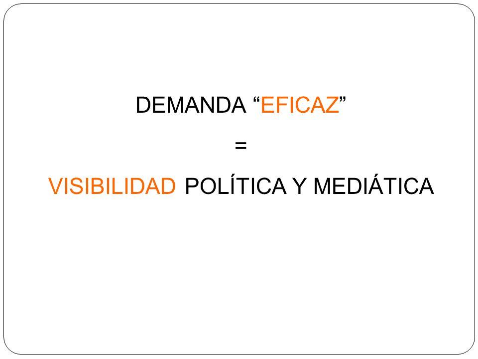 DEMANDA EFICAZ = VISIBILIDAD POLÍTICA Y MEDIÁTICA
