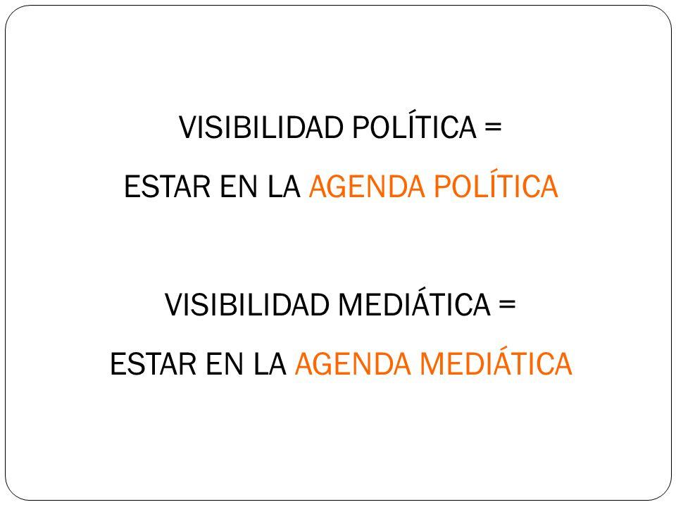 VISIBILIDAD POLÍTICA = ESTAR EN LA AGENDA POLÍTICA VISIBILIDAD MEDIÁTICA = ESTAR EN LA AGENDA MEDIÁTICA