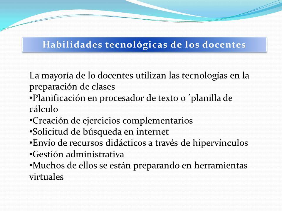 Habilidades tecnológicas de los docentes
