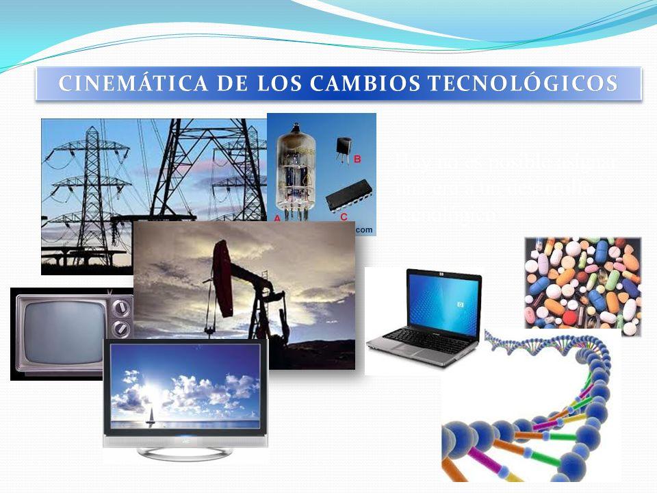 CINEMÁTICA DE LOS CAMBIOS TECNOLÓGICOS