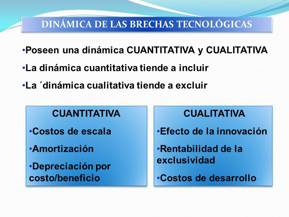 DINÁMICA DE LAS BRECHAS TECNOLÓGICAS