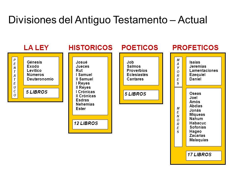 Divisiones del Antiguo Testamento – Actual