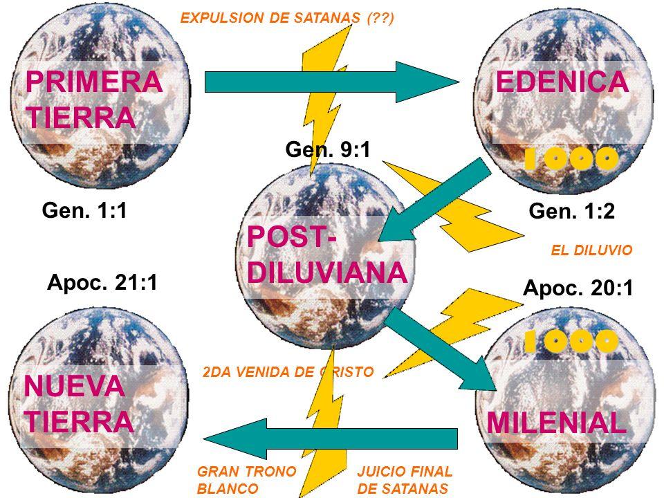PRIMERA TIERRA EDENICA 1000 POST- DILUVIANA 1000 MILENIAL NUEVA TIERRA