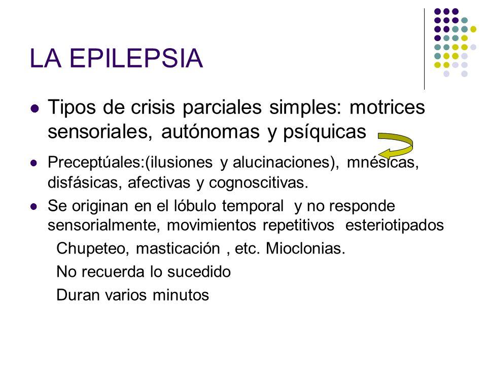 LA EPILEPSIATipos de crisis parciales simples: motrices sensoriales, autónomas y psíquicas.