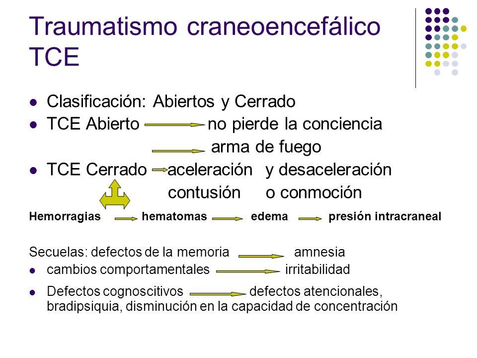 Traumatismo craneoencefálico TCE
