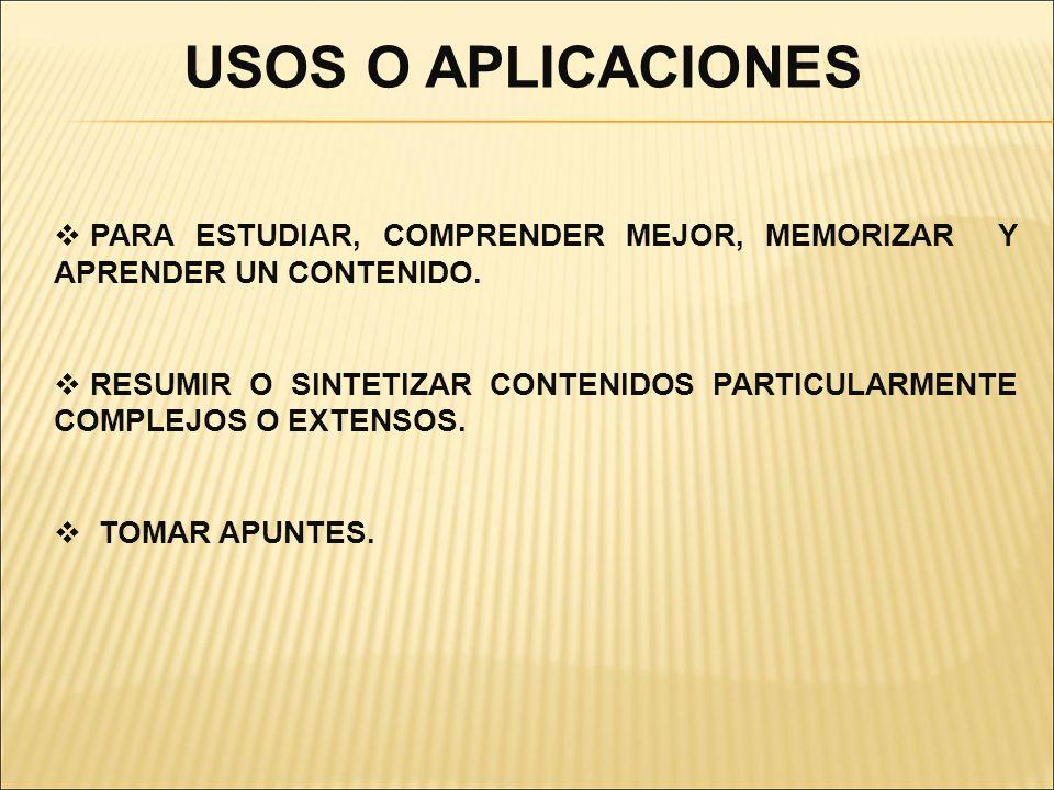 USOS O APLICACIONESPARA ESTUDIAR, COMPRENDER MEJOR, MEMORIZAR Y APRENDER UN CONTENIDO.