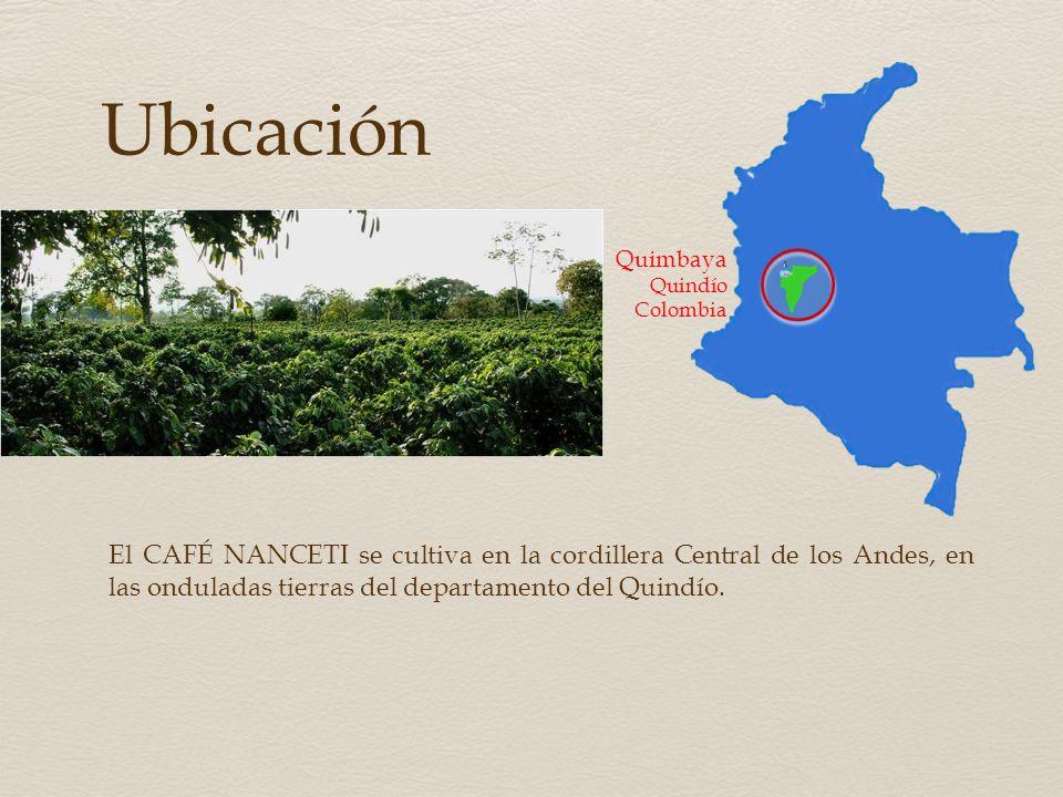 Ubicación Quimbaya. Quindío. Colombia.