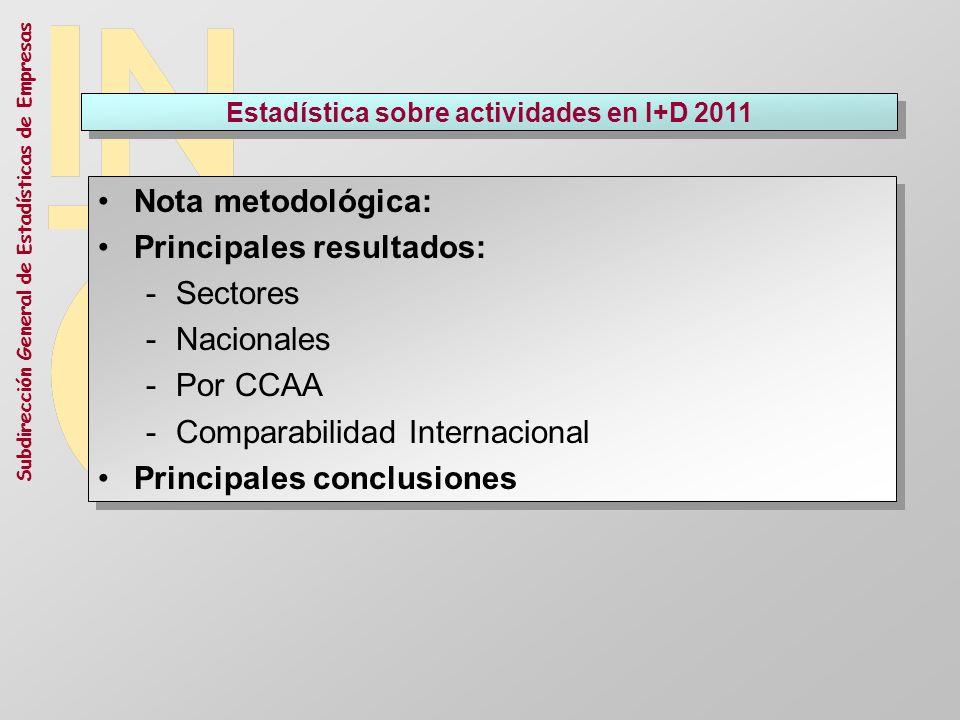 Estadística sobre actividades en I+D 2011