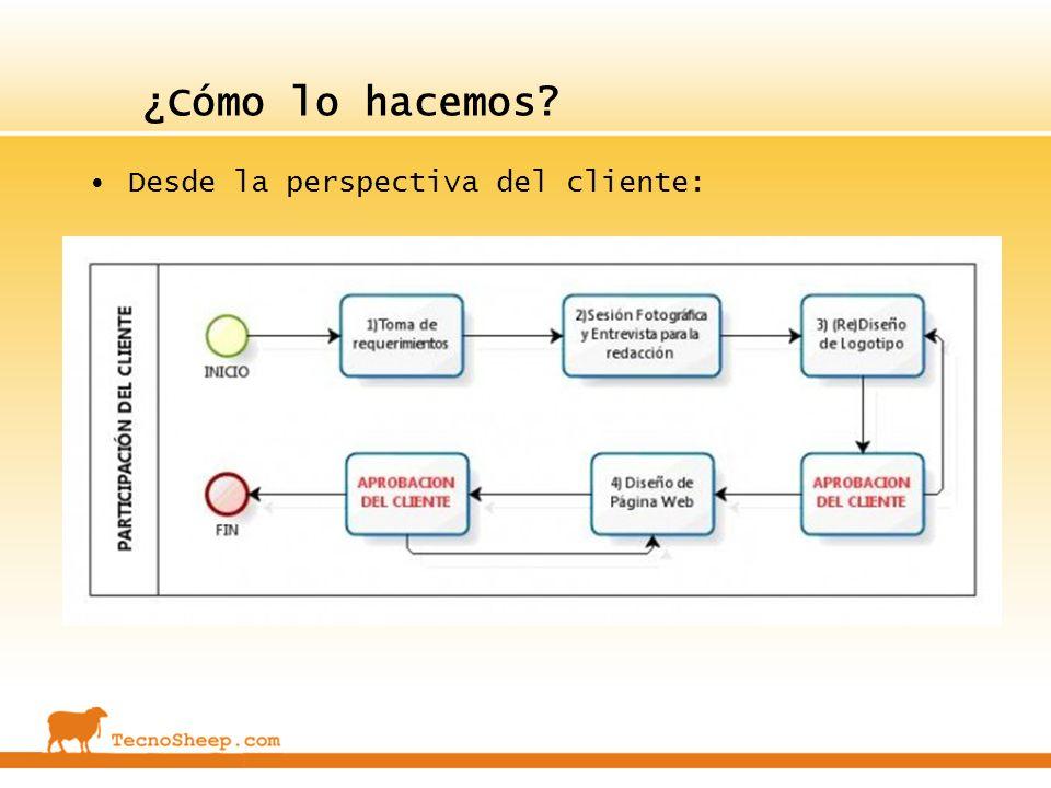 ¿Cómo lo hacemos Desde la perspectiva del cliente: