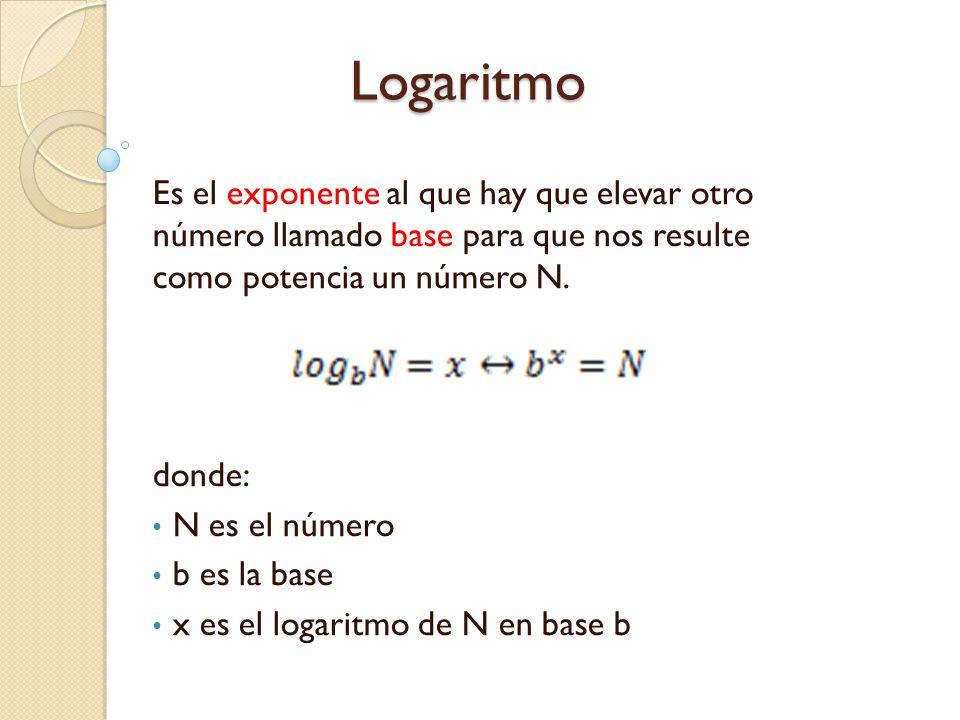 Logaritmo Es el exponente al que hay que elevar otro número llamado base para que nos resulte como potencia un número N.