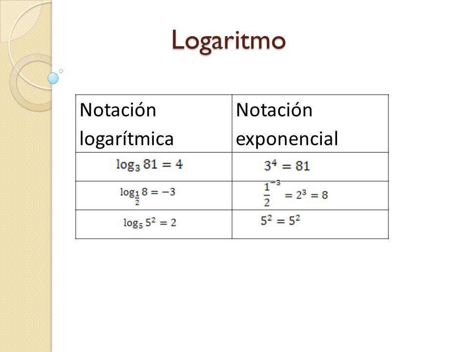 Logaritmo Notación logarítmica Notación exponencial
