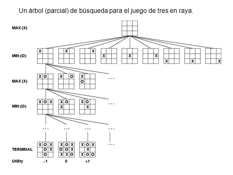 Un árbol (parcial) de búsqueda para el juego de tres en raya.