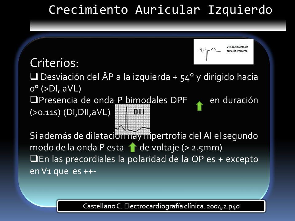 Criterios: Crecimiento Auricular Izquierdo