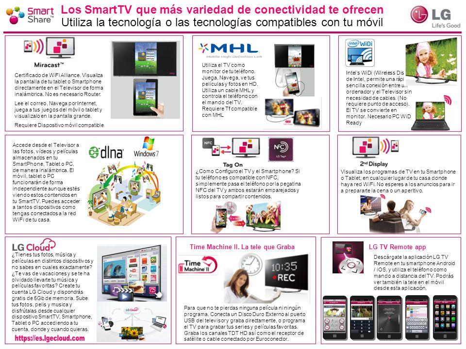 Los SmartTV que más variedad de conectividad te ofrecen