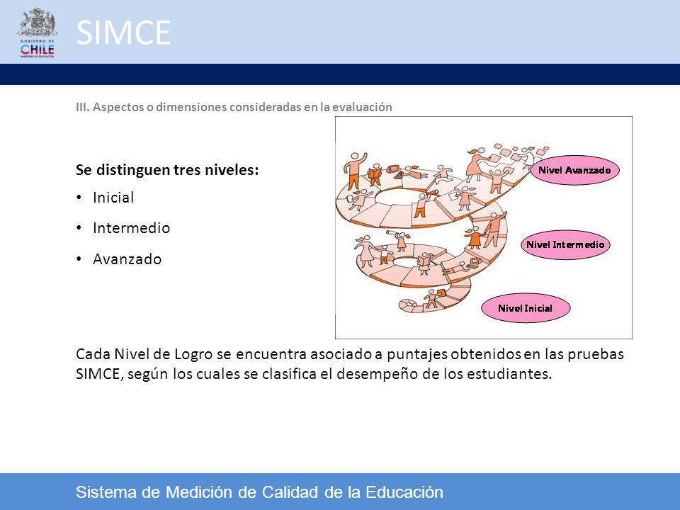 SIMCE Se distinguen tres niveles: Inicial Intermedio Avanzado