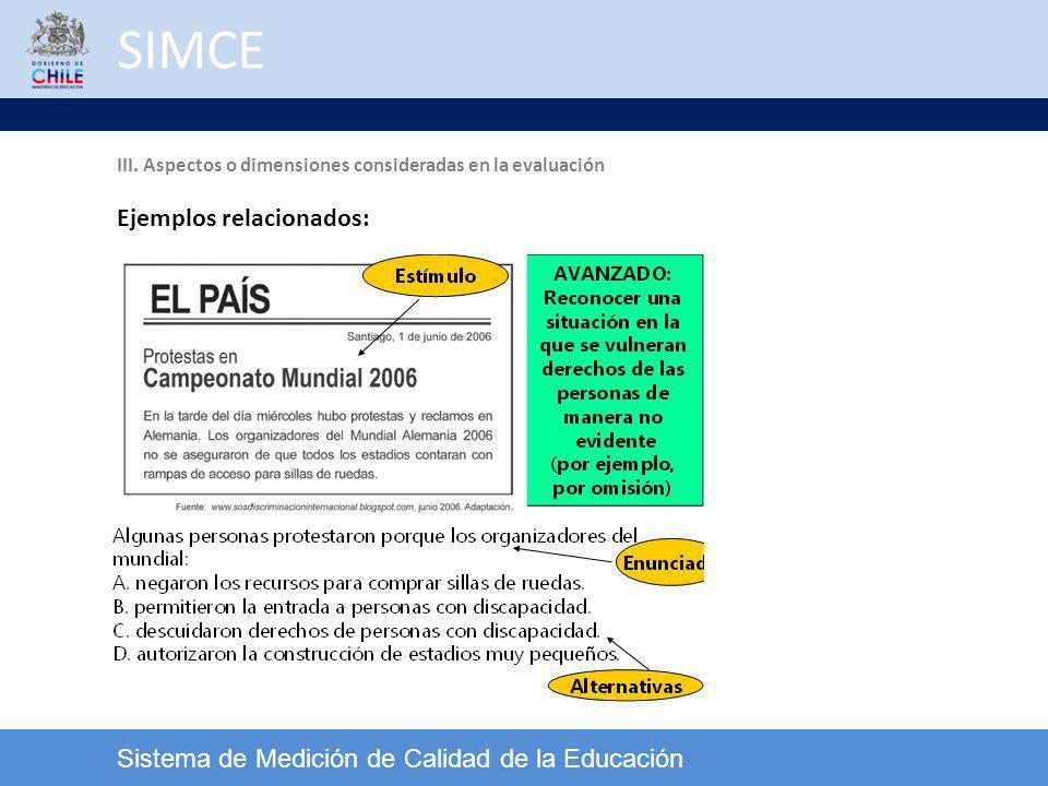 SIMCE Ejemplos relacionados: