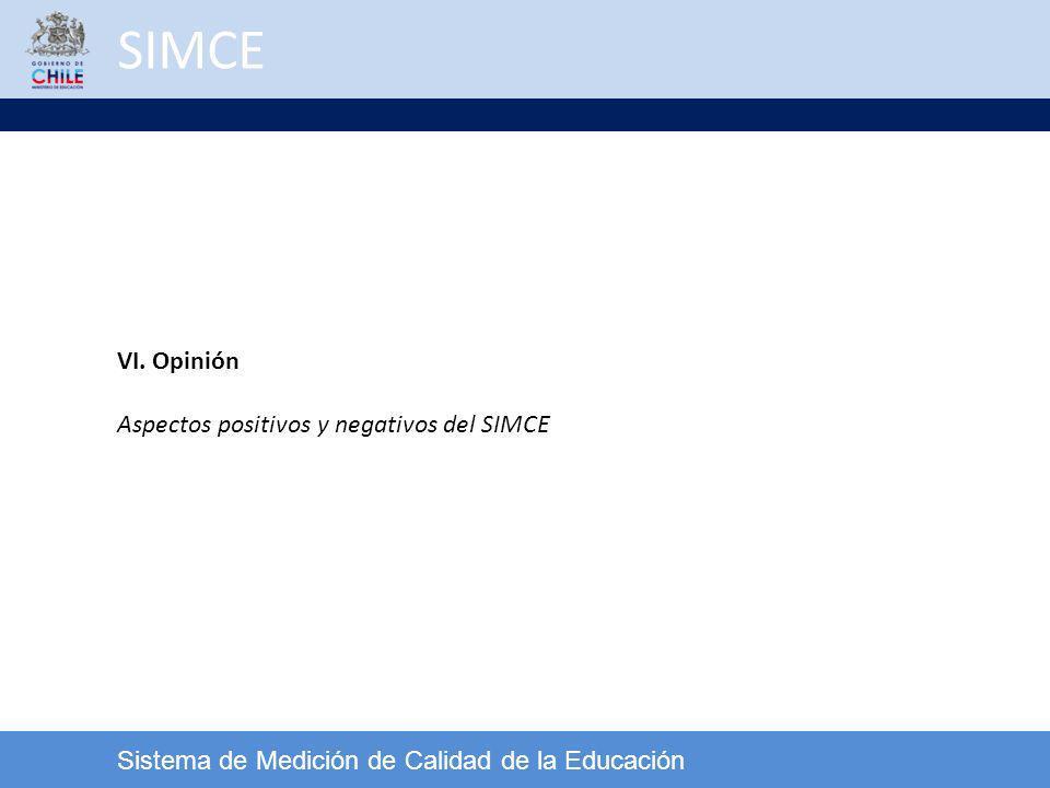 SIMCE VI. Opinión Aspectos positivos y negativos del SIMCE