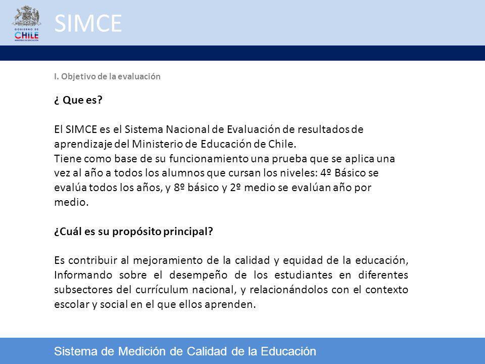 SIMCE I. Objetivo de la evaluación. ¿ Que es