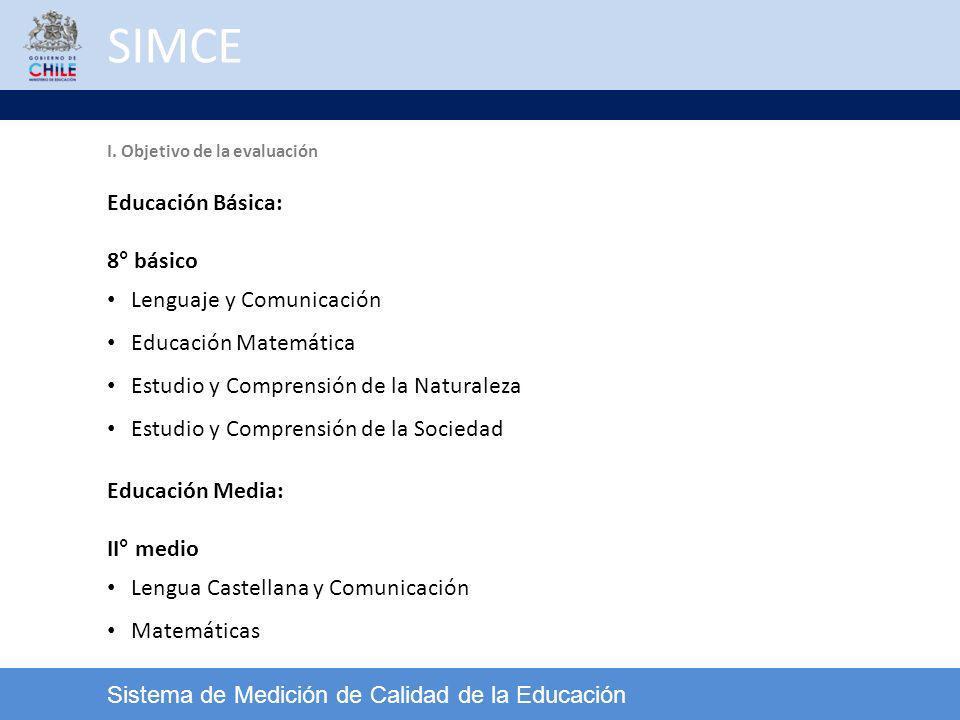 SIMCE Educación Básica: 8° básico Lenguaje y Comunicación